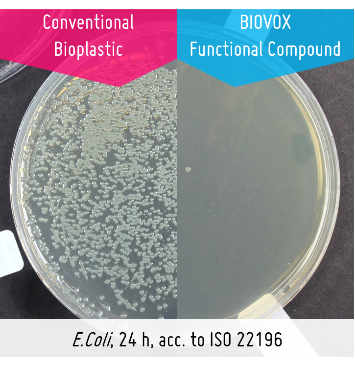 Antimicrobial effect of BIOVOX compound compared to conventional bioplastic.